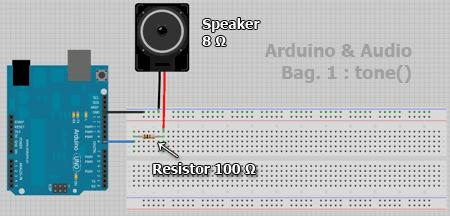 Jenis-Jenis Microcontroller Arduino Kelas Robot