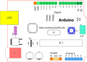 Arduino Board Parts